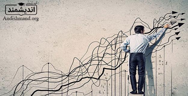 شناسایی و تشخیص تفاوت های مرتبط با مفاهیم کارآفرین، کارآفرینی، مدیر و سازمان