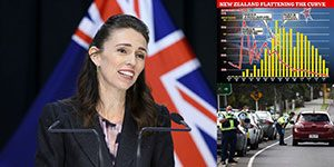 شکست کرونا – چگونگی شکست دادن کرونا توسط نیوزلند